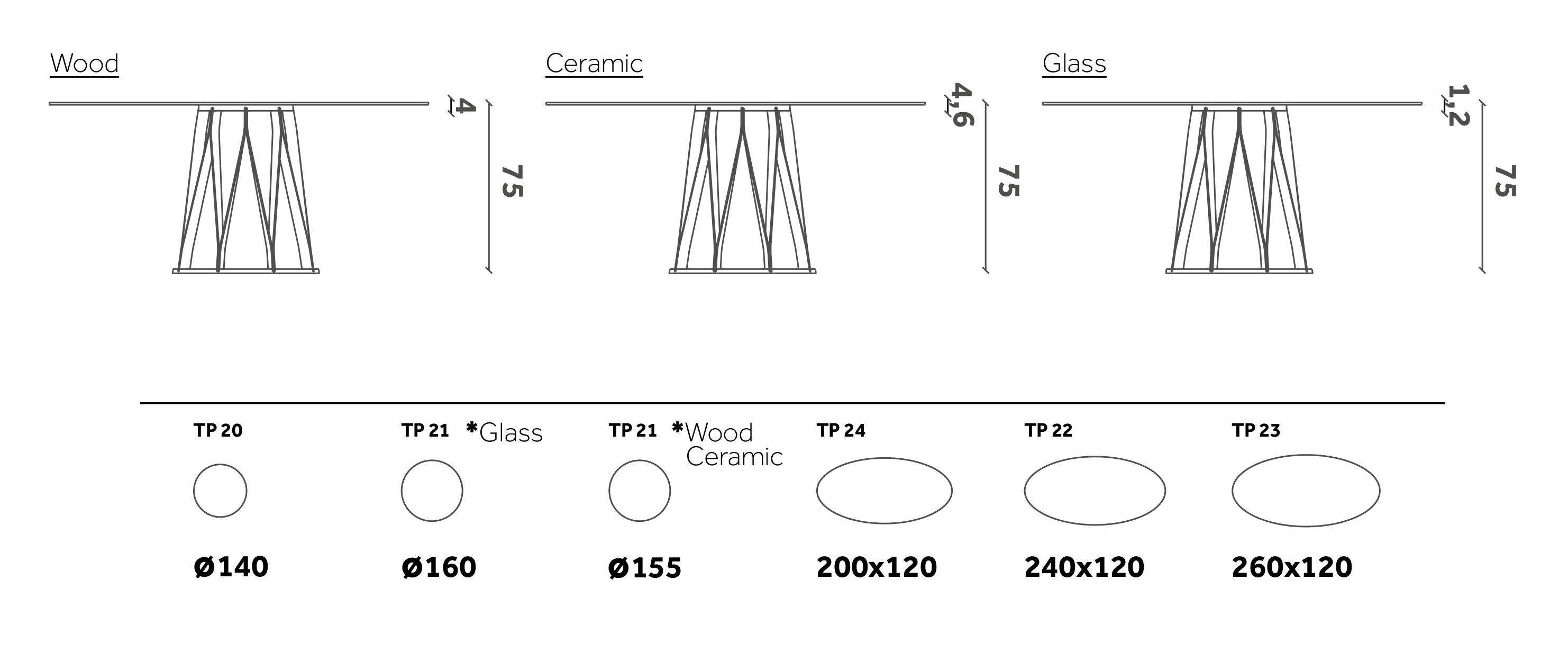 Acco tavoli fissi tavoli miniforms masonionline - Misure tavolo 6 posti ...